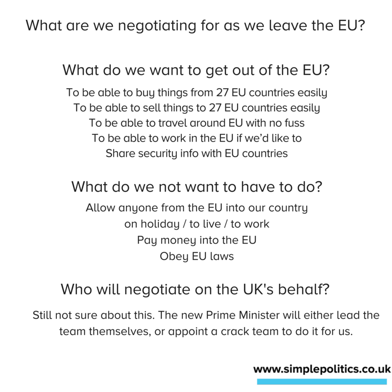 What are we trying to get from EU negotiations?