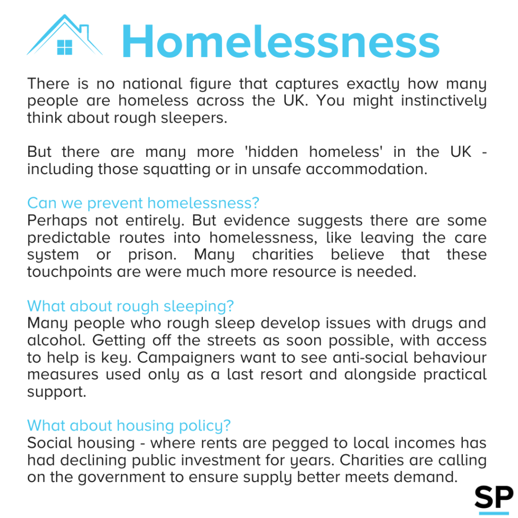 Exploring the issue of homelessness