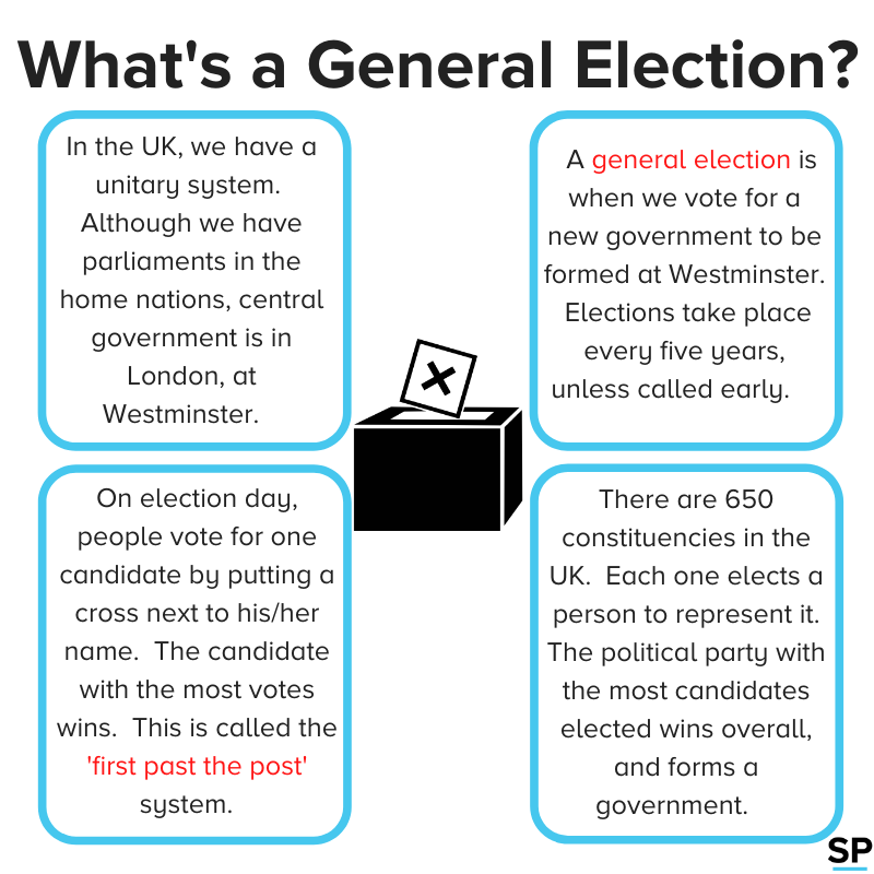 What's a general election explainer