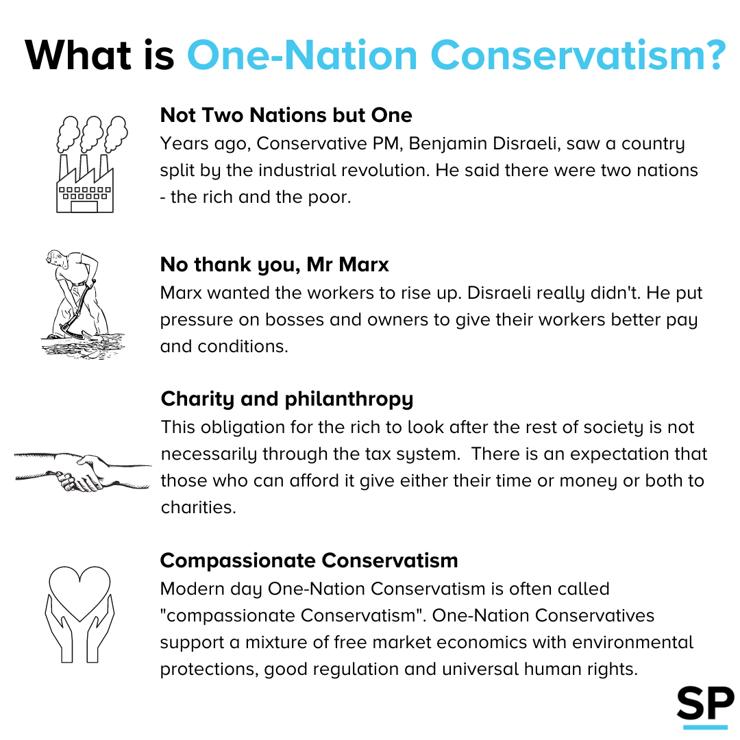 Explaining One Nation Conservatism